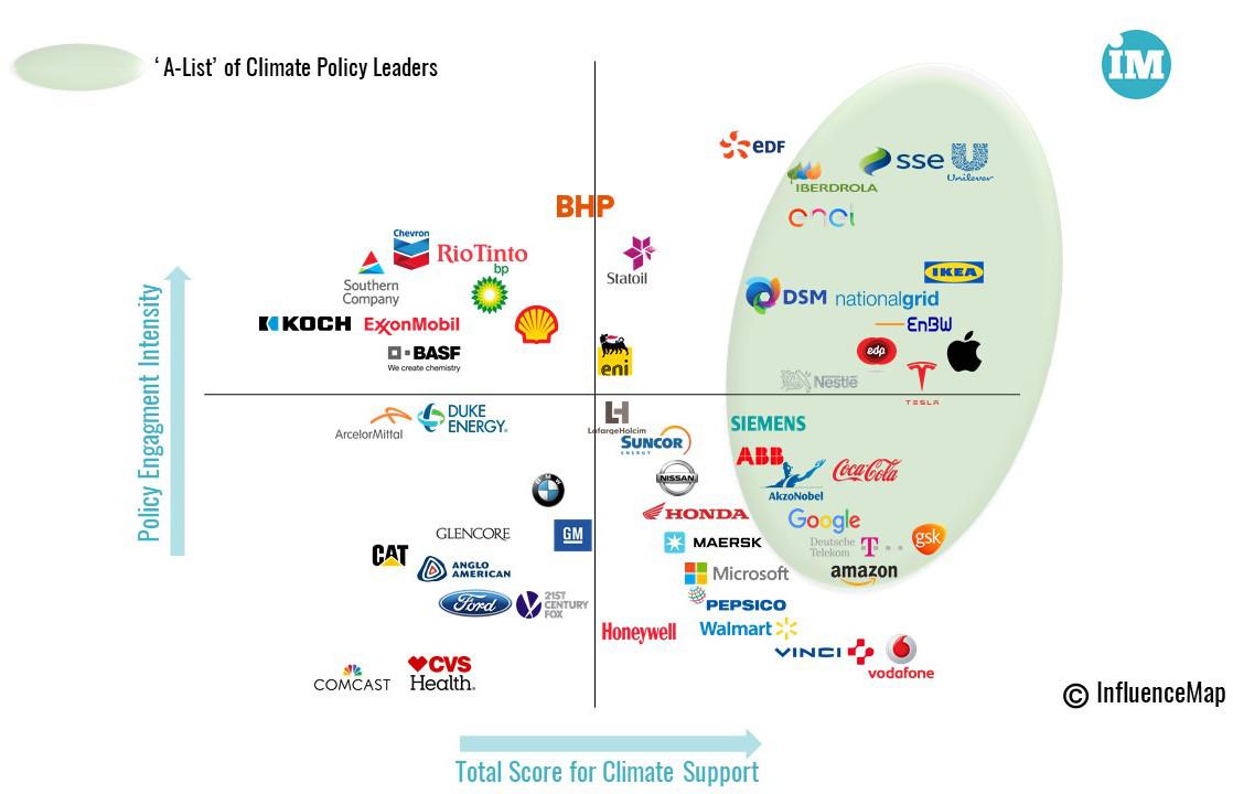 英NPO、環境対策に積極的な企業...