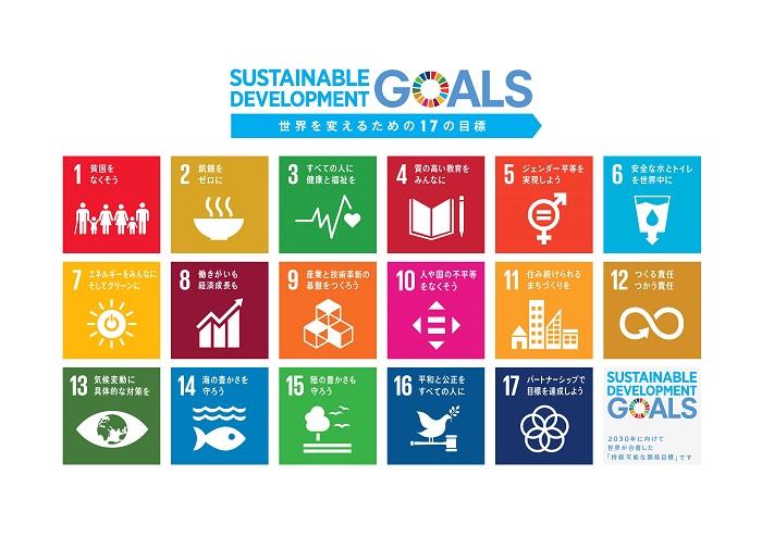 環境省、中小規模の事業者を対象にSDGs活用ガイド作成   SUSTAINABLE ...